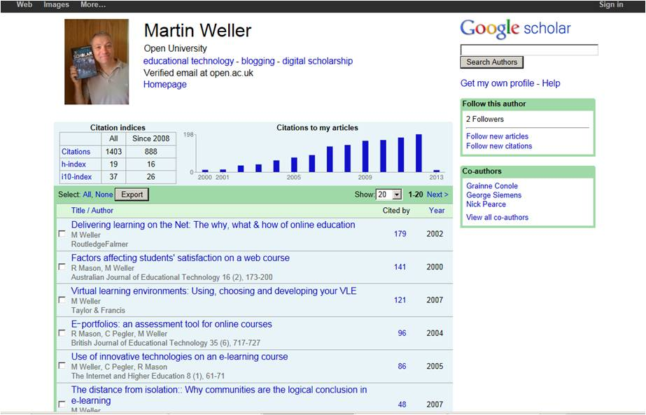 Screenshot of a Google Scholar profile showing the number of citations per title